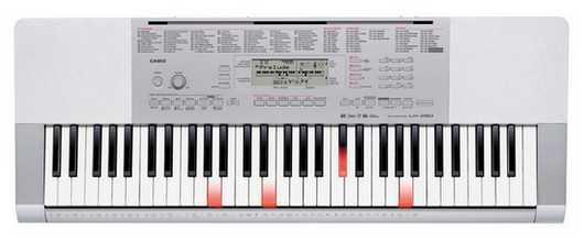 Программа электронное пианино скачать